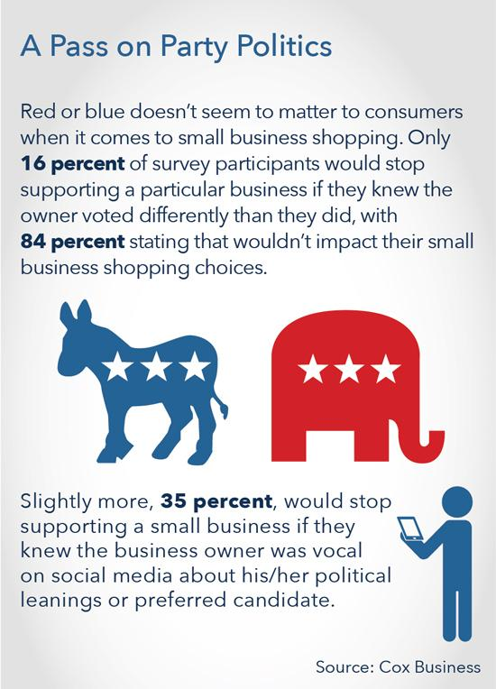 small business owners should avoid political discussions